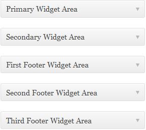 wordpress-widget-areas